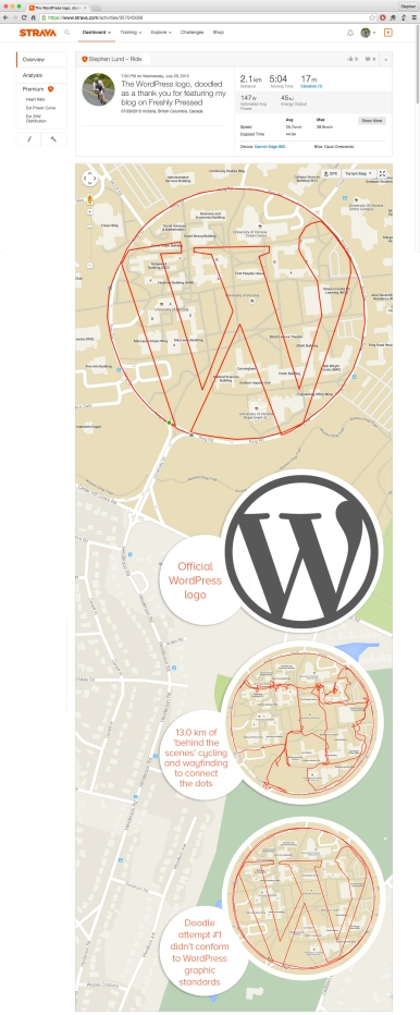 WordPress logo by GPS artist Stephen Lund in Victoria, BC, Canada GPS Garmin Strava art cyclist cycling creativity  WordPress Freshly Pressed University of Victoria UVic